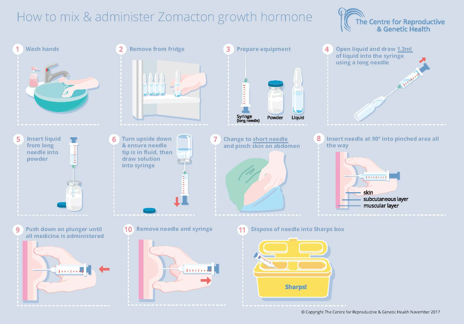 Zomacton growth hormone injection card